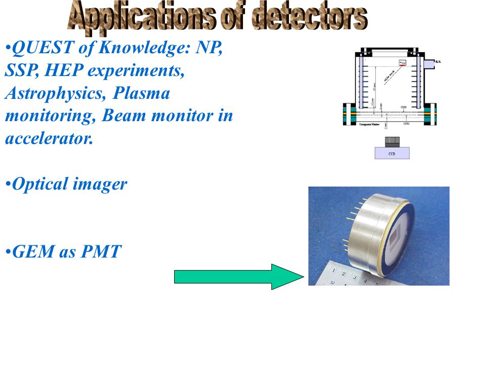 QUEST of Knowledge: NP, SSP, HEP experiments, Astrophysics, Plasma monitoring, Beam monitor in accelerator.
