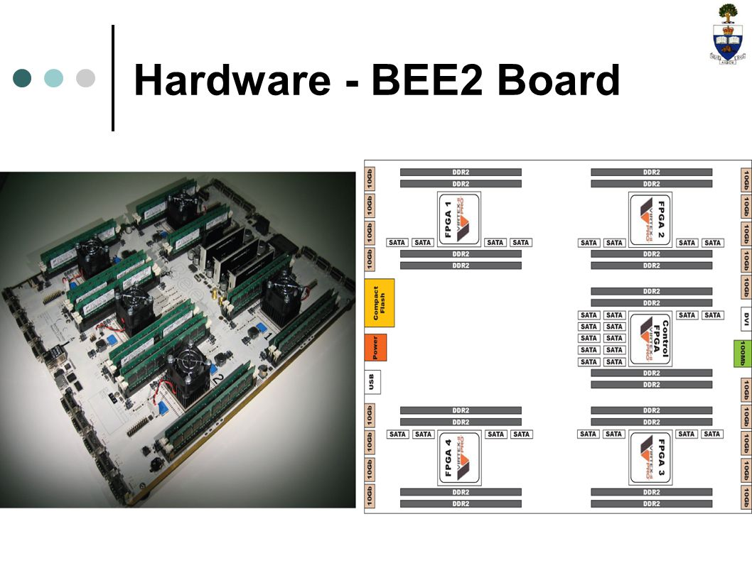 Hardware - BEE2 Board