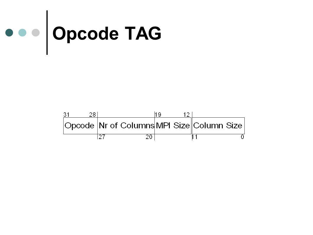 Opcode TAG