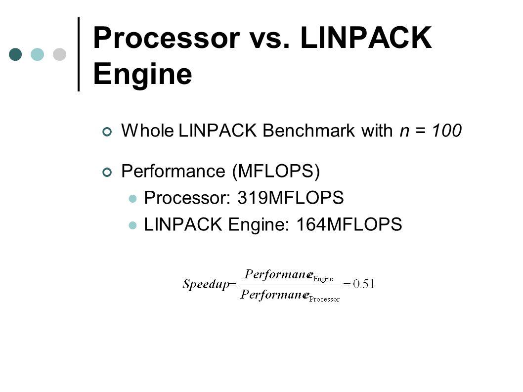 Processor vs.