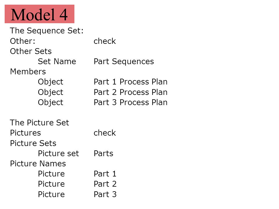 Model 4 The Sequence Set: Other:check Other Sets Set NamePart Sequences Members ObjectPart 1 Process Plan ObjectPart 2 Process Plan ObjectPart 3 Proce