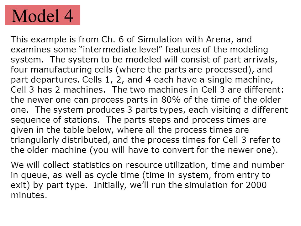Model 4 Problem: Cell 2 has different times for Part 2, depending on whether it is the first pass of Part 2 through Cell 2, or the second.
