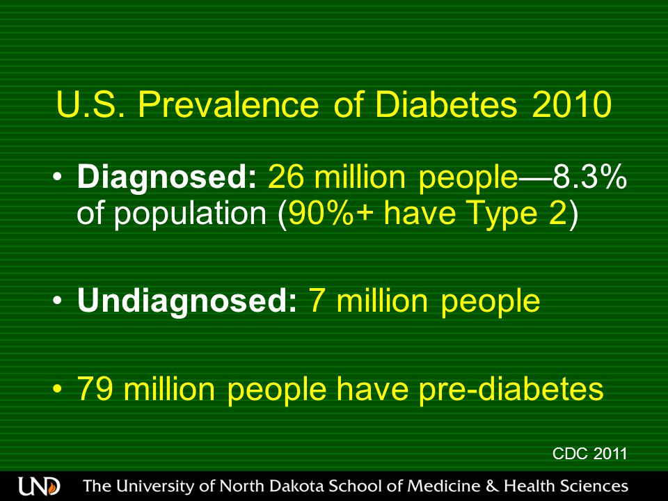 U.S. Prevalence of Diabetes 2010 Diagnosed: 26 million people—8.3% of population (90%+ have Type 2) Undiagnosed: 7 million people 79 million people ha