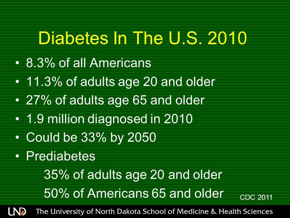 Diabetes In The U.S.