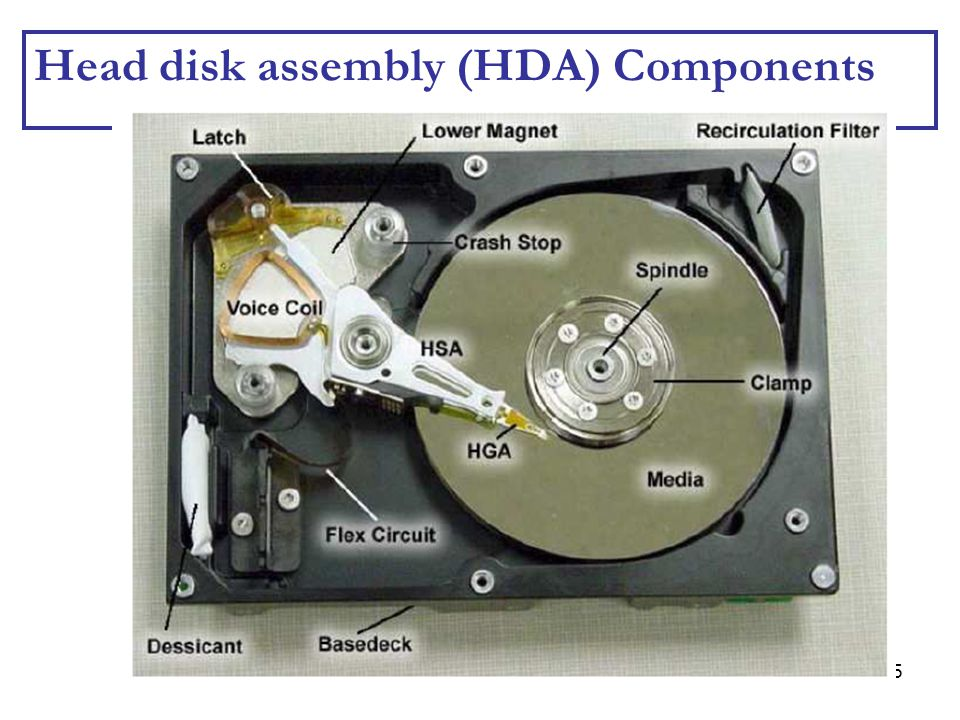 16 Hard disk platter or the media (2) Two main substances: –a substrate material that forms the bulk of the platter and gives it structure and rigidity –a magnetic media coating which actually holds the magnetic impulses that represent the data.