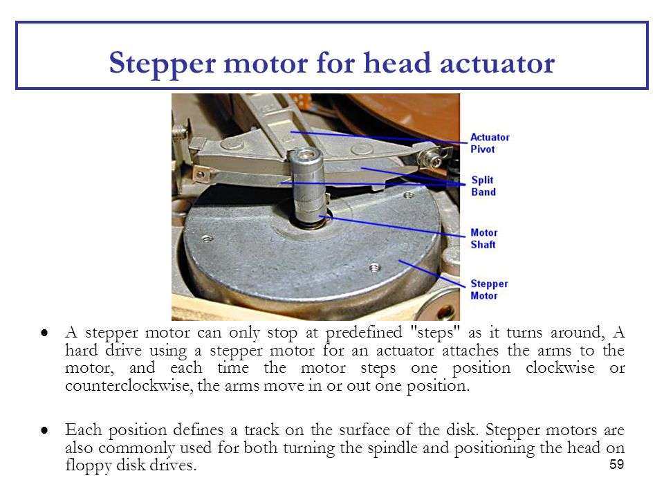 59 Stepper motor for head actuator  A stepper motor can only stop at predefined