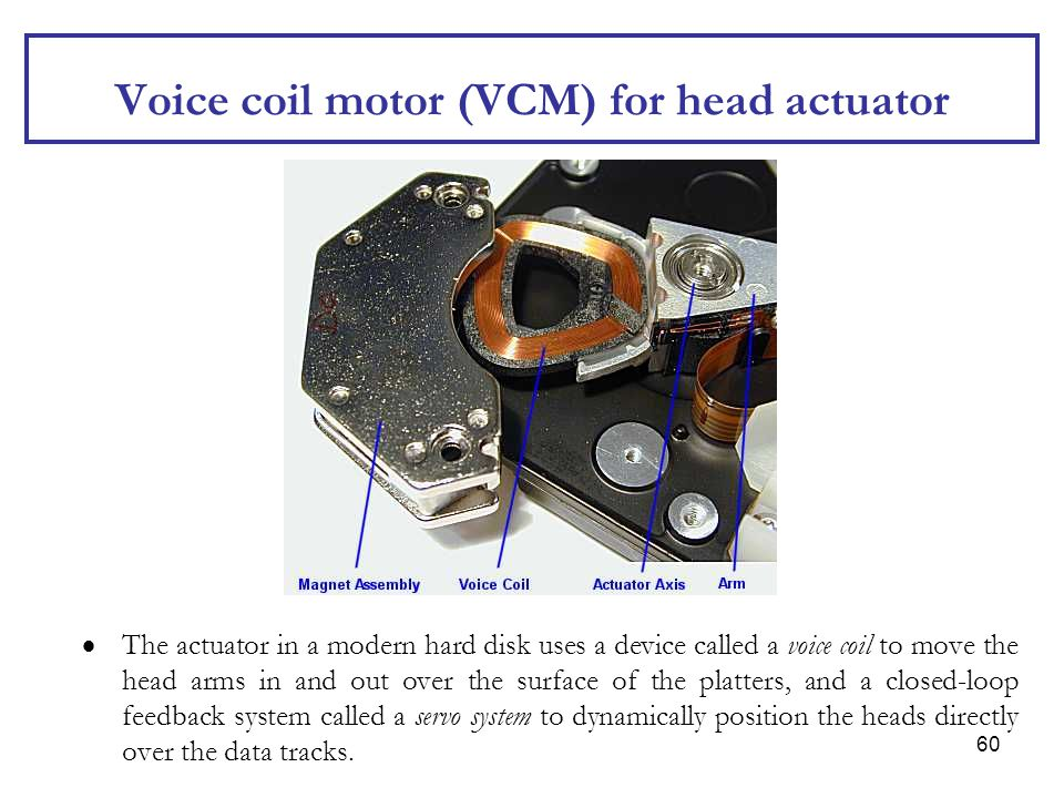 60 Voice coil motor (VCM) for head actuator  The actuator in a modern hard disk uses a device called a voice coil to move the head arms in and out ov