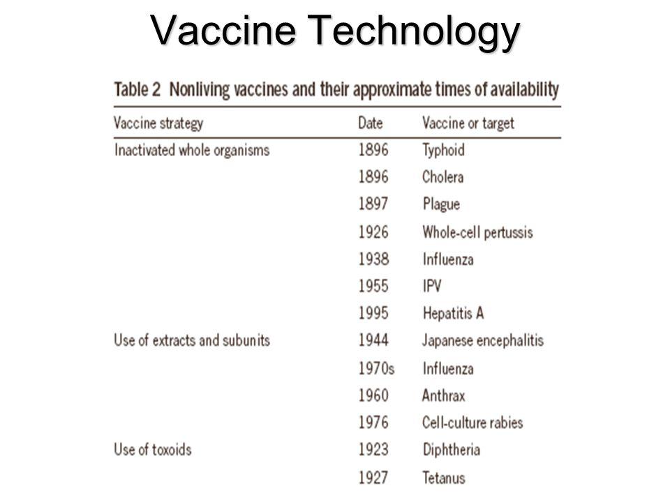 Vaccine Technology