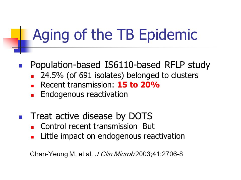 Aging of the TB Epidemic Population-based IS6110-based RFLP study 24.5% (of 691 isolates) belonged to clusters Recent transmission: 15 to 20% Endogeno