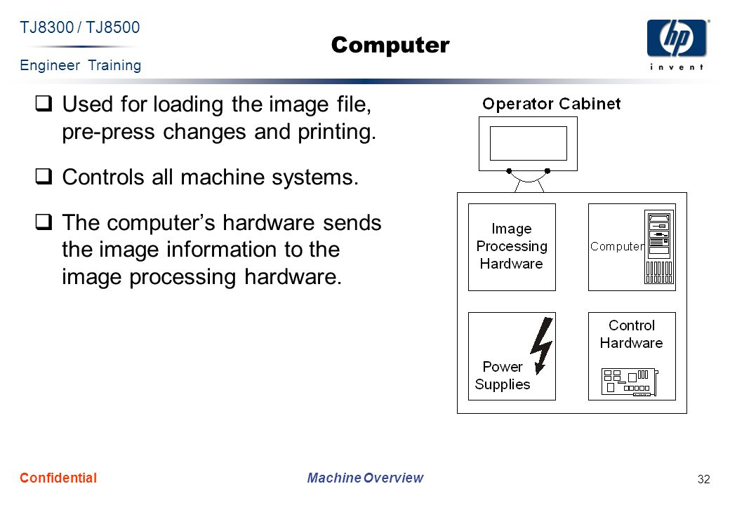 Engineer Training Machine Overview TJ8300 / TJ8500 Confidential 32 Computer  Used for loading the image file, pre-press changes and printing.