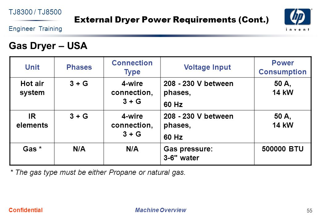 Engineer Training Machine Overview TJ8300 / TJ8500 Confidential 55 External Dryer Power Requirements (Cont.) Gas Dryer – USA UnitPhases Connection Typ