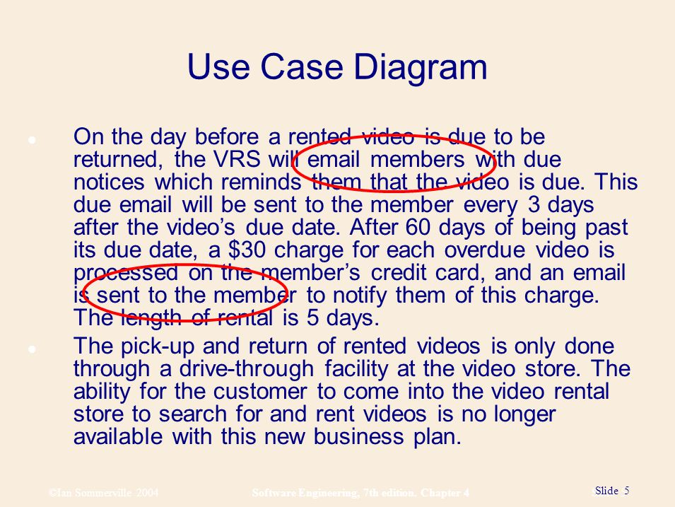 ©Ian Sommerville 2004Software Engineering, 7th edition. Chapter 4 Slide 5 Slide 5 Use Case Diagram On the day before a rented video is due to be retur