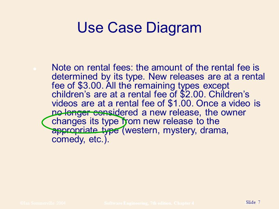 ©Ian Sommerville 2004Software Engineering, 7th edition. Chapter 4 Slide 7 Slide 7 Use Case Diagram Note on rental fees: the amount of the rental fee i