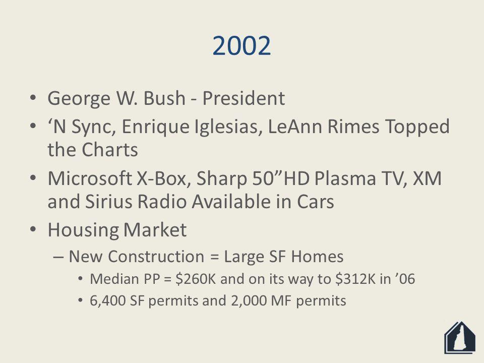 2002 George W.