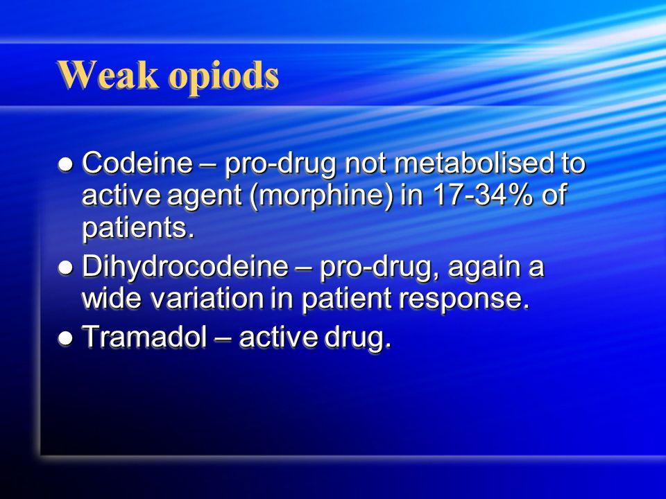 Weak opiods Codeine – pro-drug not metabolised to active agent (morphine) in 17-34% of patients.