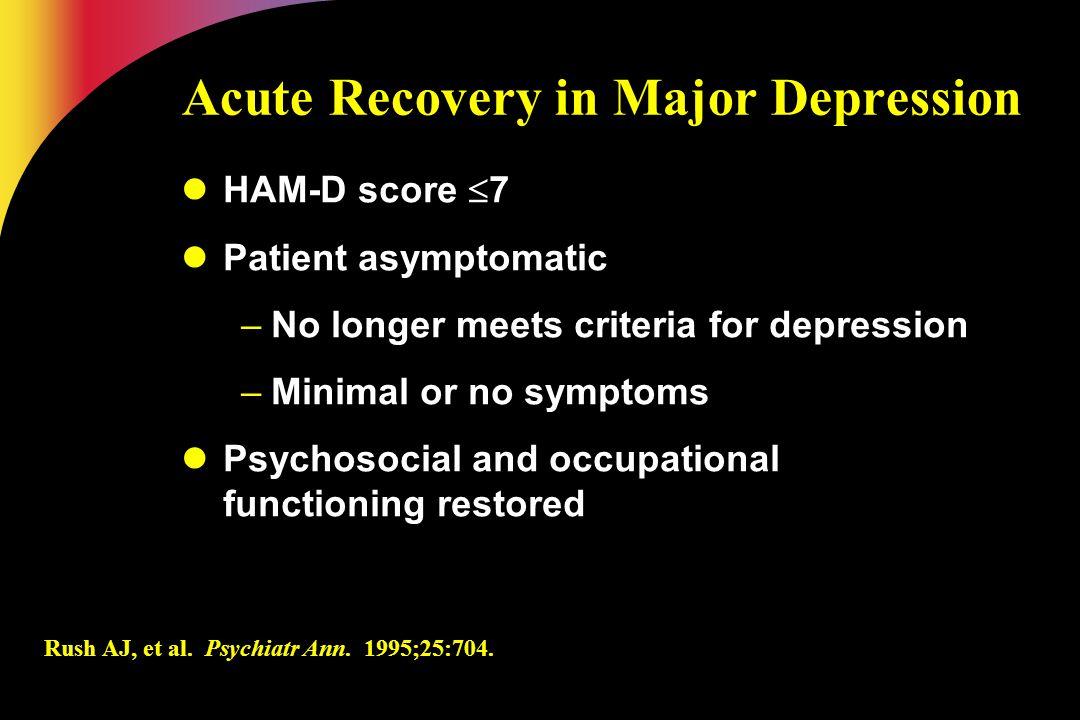 Rush AJ, et al. Psychiatr Ann. 1995;25:704. Acute Recovery in Major Depression HAM-D score  7 Patient asymptomatic –No longer meets criteria for depr