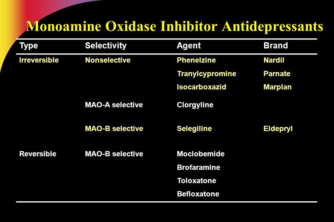 Monoamine Oxidase Inhibitor Antidepressants TypeSelectivityAgentBrand IrreversibleNonselectivePhenelzine Tranylcypromine Isocarboxazid Nardil Parnate