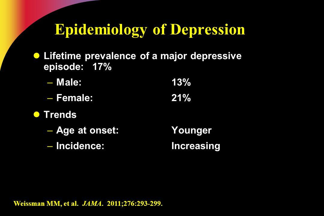 Weissman MM, et al. JAMA. 2011;276:293-299. Epidemiology of Depression Lifetime prevalence of a major depressive episode:17% –Male:13% –Female:21% Tre