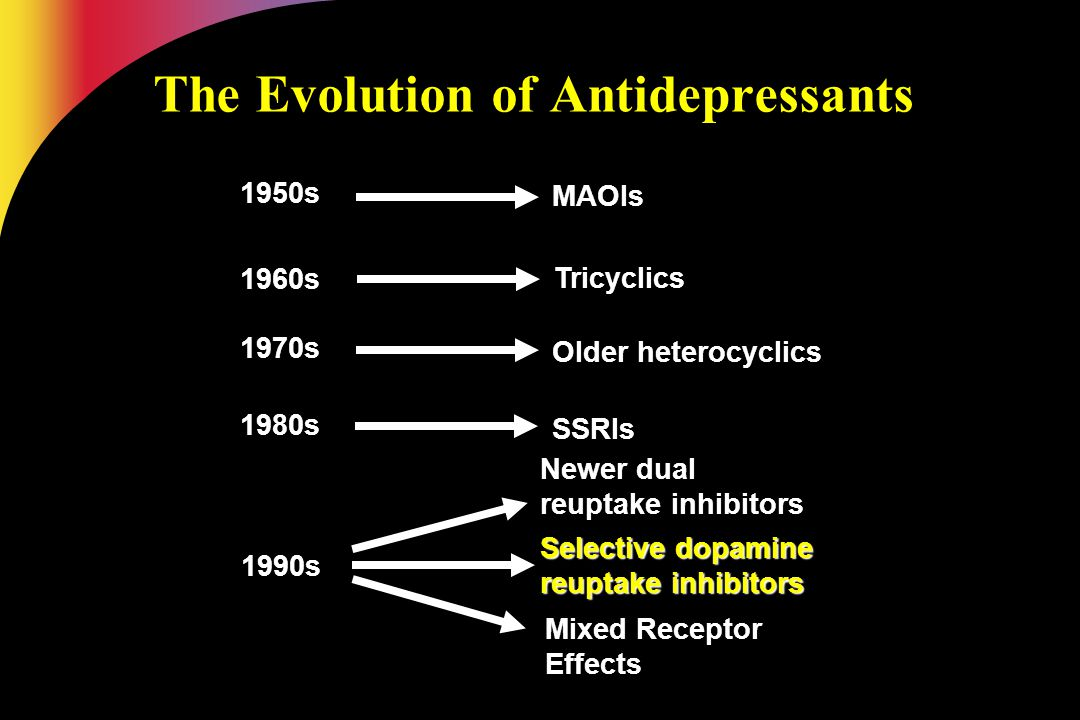 The Evolution of Antidepressants 1950s 1960s 1970s 1980s 1990s MAOIs Tricyclics Older heterocyclics SSRIs Newer dual reuptake inhibitors Selective dop