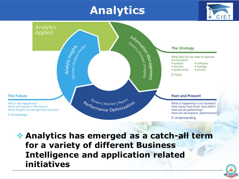 COMPANY LOGO Analytics  Analytics has emerged as a catch-all term for a variety of different Business Intelligence and application related initiative