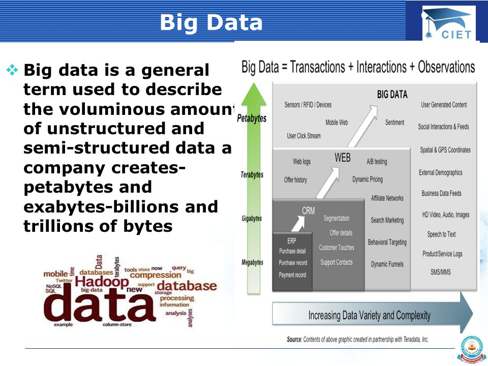 COMPANY LOGO Big Data  Big data is a general term used to describe the voluminous amount of unstructured and semi-structured data a company creates-