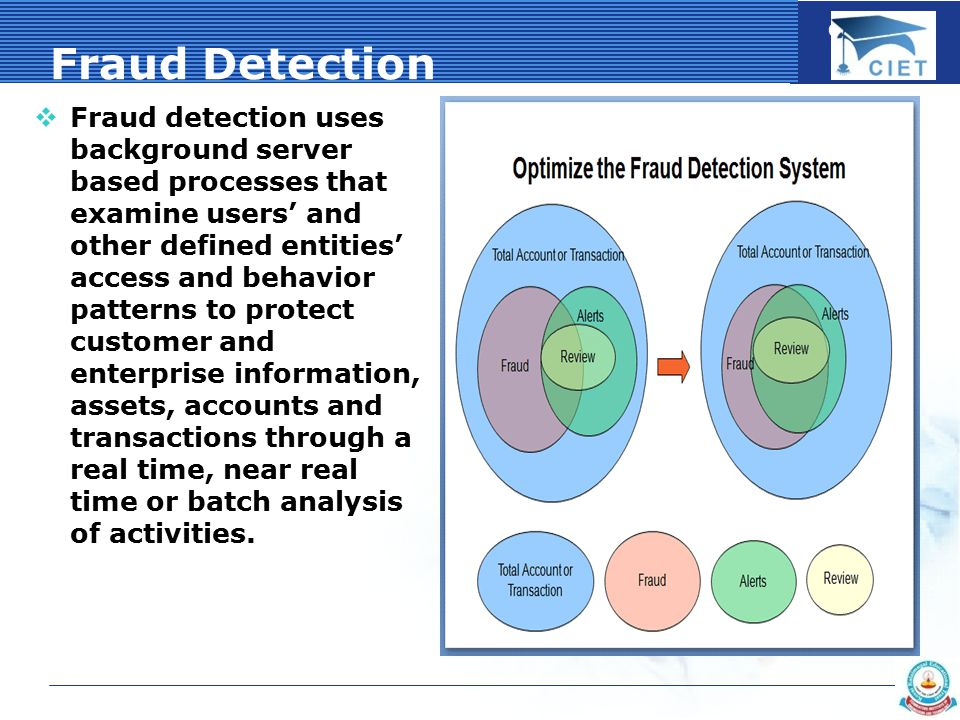 COMPANY LOGO Fraud Detection  Fraud detection uses background server based processes that examine users' and other defined entities' access and behavior patterns to protect customer and enterprise information, assets, accounts and transactions through a real time, near real time or batch analysis of activities.