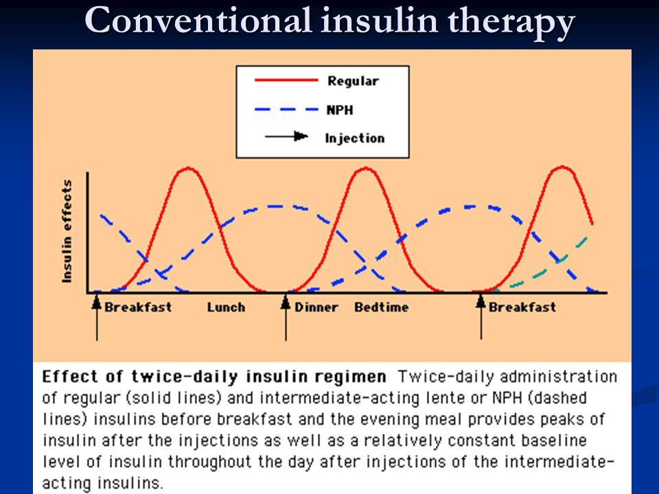 Conventional insulin therapy