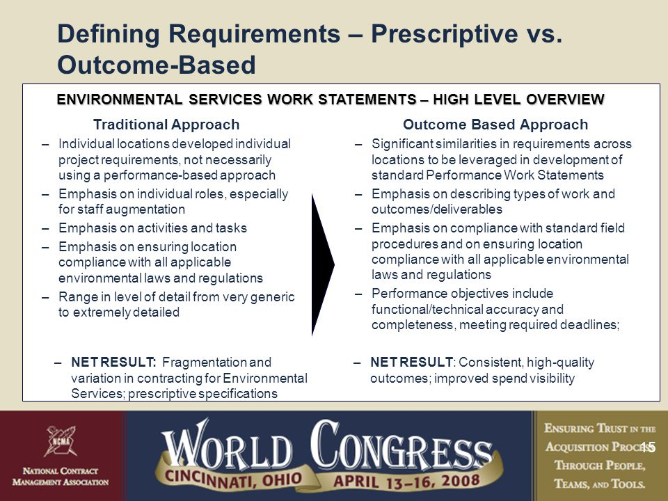 15 Defining Requirements – Prescriptive vs.