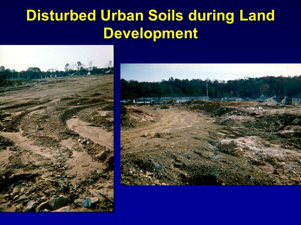 Example SLAMM Land Use Screen