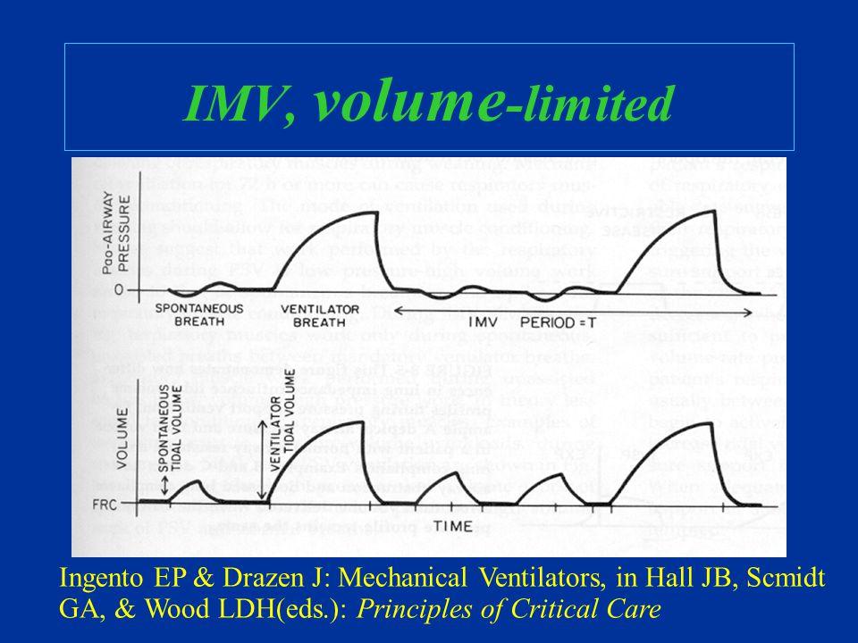 IMV, volume -limited Ingento EP & Drazen J: Mechanical Ventilators, in Hall JB, Scmidt GA, & Wood LDH(eds.): Principles of Critical Care