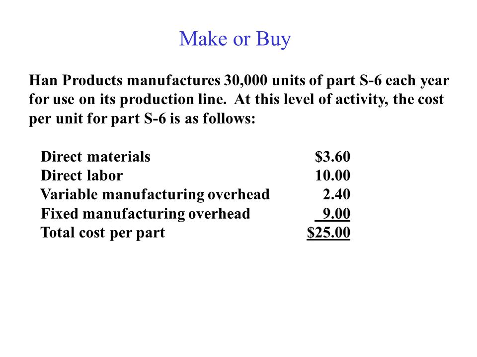 Make or Buy Han Products manufactures 30,000 units of part S-6 each year for use on its production line.