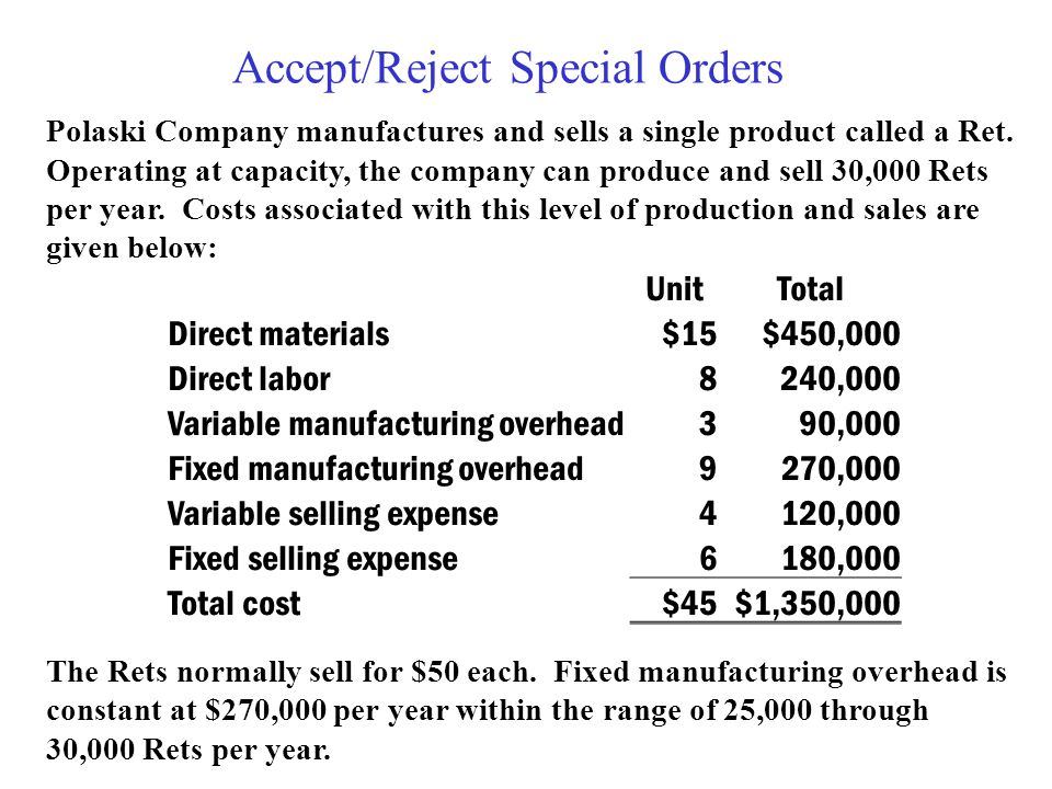 Accept/Reject Special Orders Polaski Company manufactures and sells a single product called a Ret.