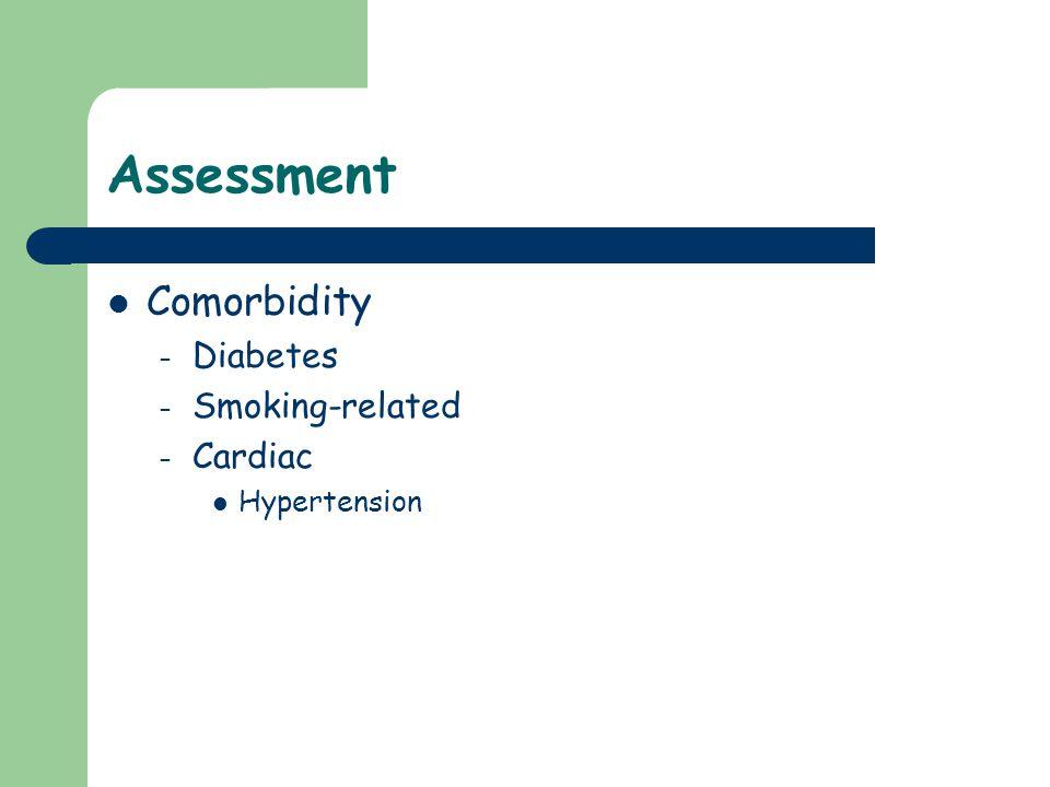 Assessment Comorbidity – Diabetes – Smoking-related – Cardiac Hypertension