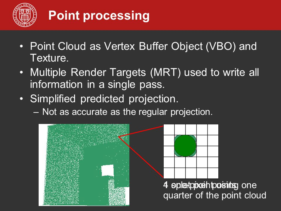 Point processing 4 one-pixel points 1 splat point using one quarter of the point cloud Point Cloud as Vertex Buffer Object (VBO) and Texture. Multiple
