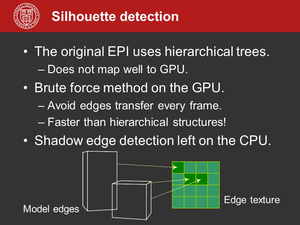 Silhouette detection The original EPI uses hierarchical trees. –Does not map well to GPU. Brute force method on the GPU. –Avoid edges transfer every f