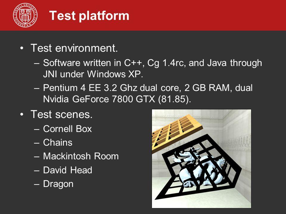 Test platform Test environment.