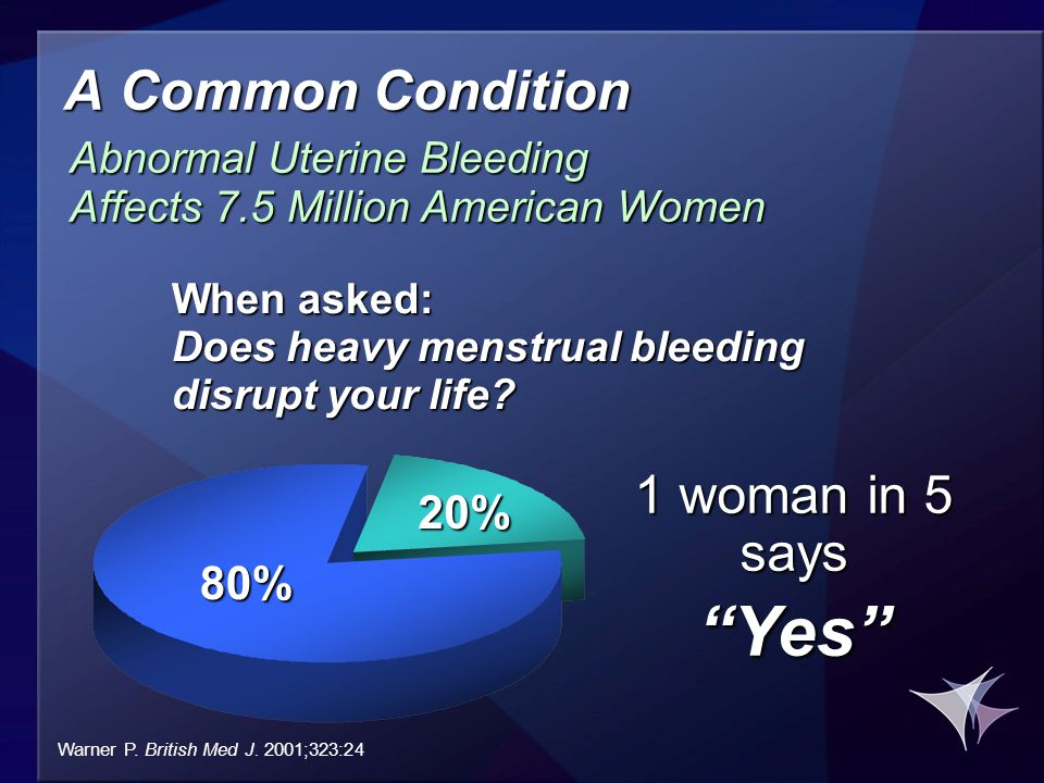 A Common Condition 1 woman in 5 says Yes When asked: Does heavy menstrual bleeding disrupt your life.