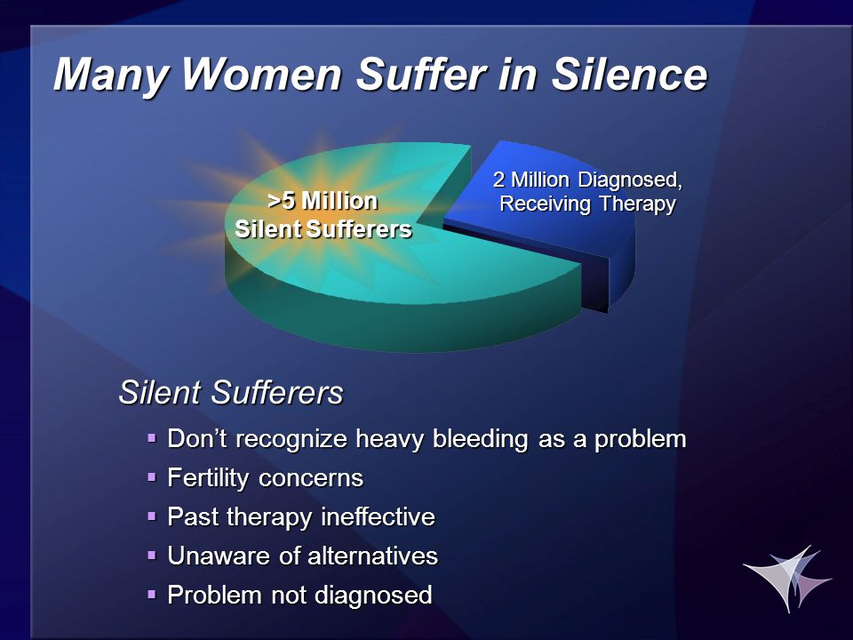 Many Women Suffer in Silence Silent Sufferers >5 Million Silent Sufferers  Don't recognize heavy bleeding as a problem  Fertility concerns  Past therapy ineffective  Unaware of alternatives  Problem not diagnosed 2 Million Diagnosed, Receiving Therapy