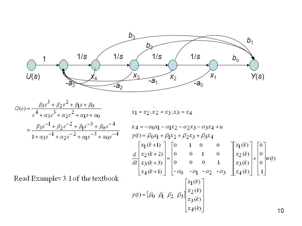 10 U(s)U(s) 1 1/s bobo Y(s)Y(s) x1x1 x2x2 x3x3 x4x4 b1b1 b2b2 b3b3 -a0-a0 -a1-a1 -a2-a2 -a3-a3