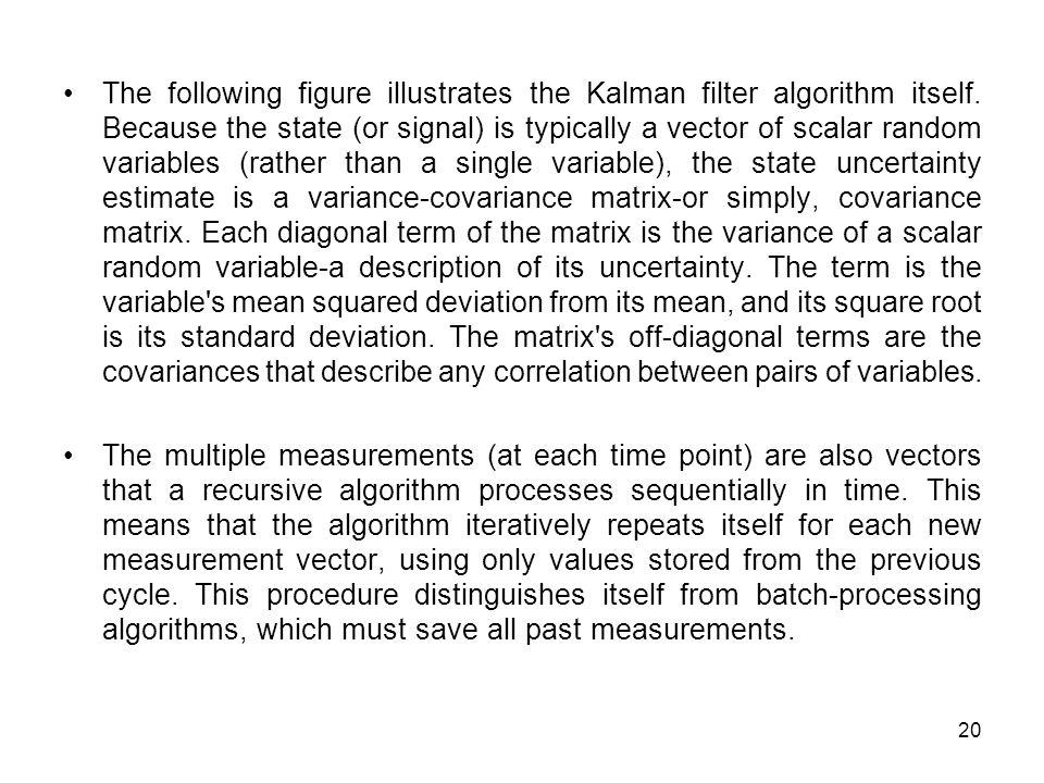 20 The following figure illustrates the Kalman filter algorithm itself.