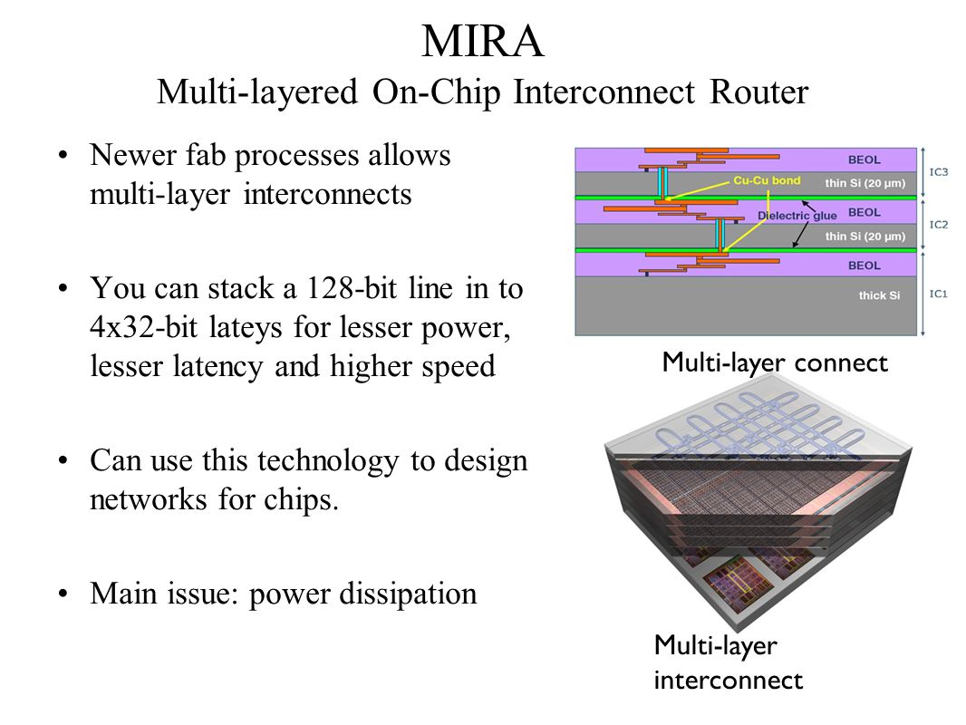 MIRA Multi-layered On-Chip Interconnect Router Newer fab processes allows multi-layer interconnects You can stack a 128-bit line in to 4x32-bit lateys for lesser power, lesser latency and higher speed Can use this technology to design networks for chips.