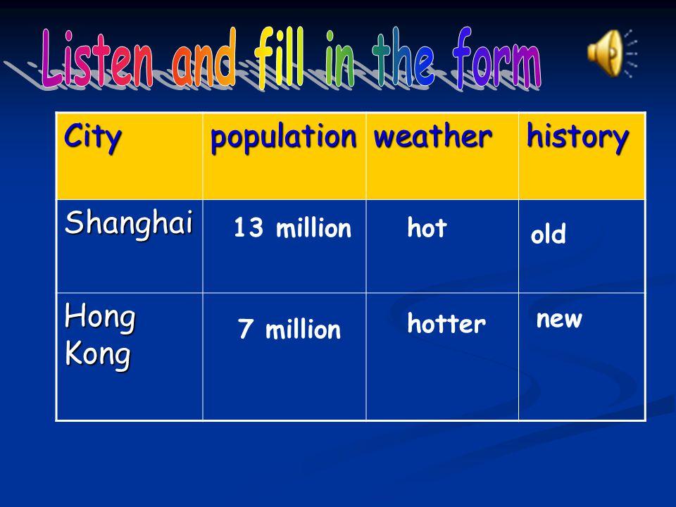 CitypopulationweatherhistoryShanghai Hong Kong 13 million 7 million hot hotter old new