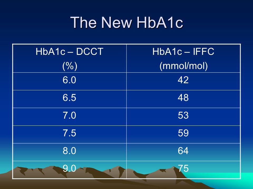 The New HbA1c HbA1c – DCCT (%) HbA1c – IFFC (mmol/mol) 6.042 6.548 7.053 7.559 8.064 9.075