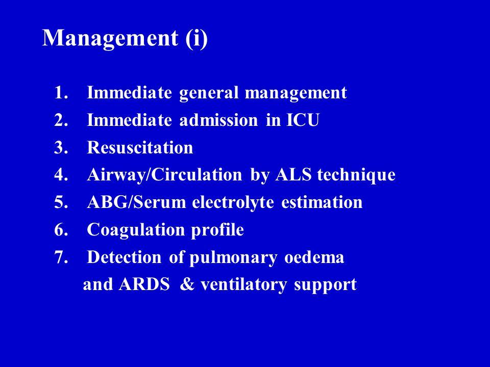 Management (ii) 8.Hypoglycaemia 9. Circulatory collapse 10.Renal shutdown- Dialysis 11.