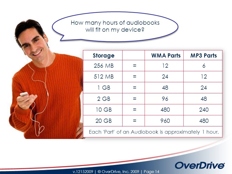 v.12152009 | © OverDrive, Inc. 2009 | Page 14 How many hours of audiobooks will fit on my device