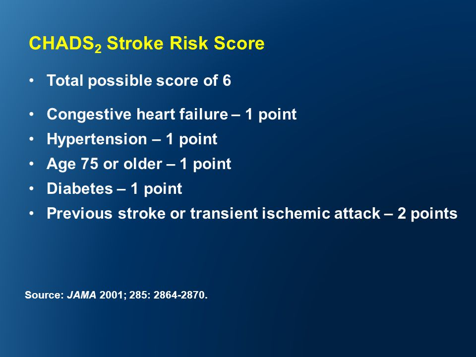 CHADS 2 Stroke Risk Score Total possible score of 6 Congestive heart failure – 1 point Hypertension – 1 point Age 75 or older – 1 point Diabetes – 1 point Previous stroke or transient ischemic attack – 2 points Source: JAMA 2001; 285: 2864-2870.