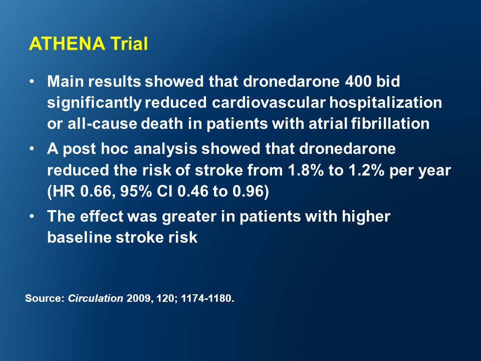 ATHENA Trial Source: Circulation 2009, 120; 1174-1180.