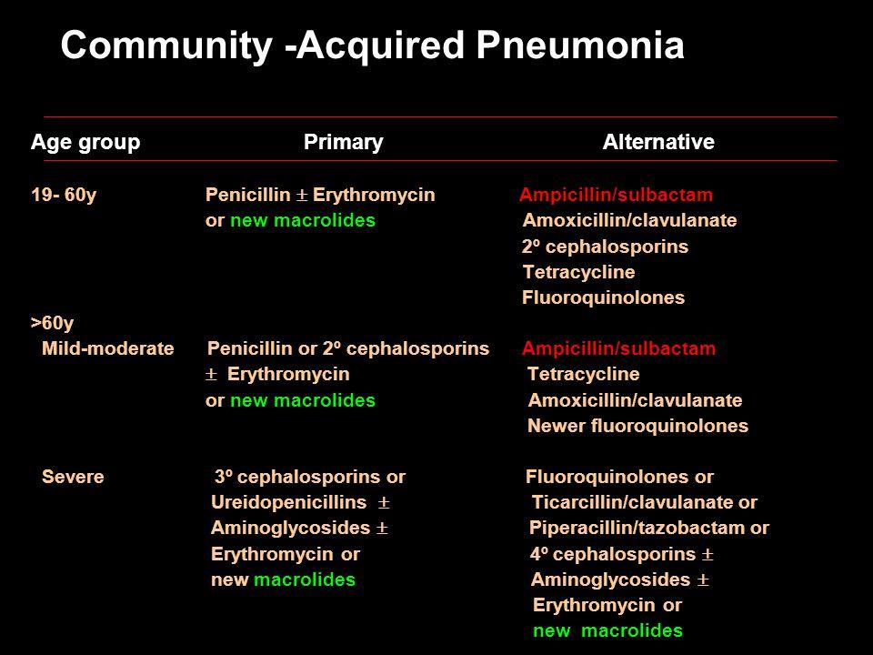 Community -Acquired Pneumonia Age group Primary Alternative 19- 60y Penicillin  Erythromycin Ampicillin/sulbactam or new macrolides Amoxicillin/clavulanate 2º cephalosporins Tetracycline Fluoroquinolones >60y Mild-moderate Penicillin or 2º cephalosporins Ampicillin/sulbactam  Erythromycin Tetracycline or new macrolides Amoxicillin/clavulanate Newer fluoroquinolones Severe 3º cephalosporins or Fluoroquinolones or Ureidopenicillins  Ticarcillin/clavulanate or Aminoglycosides  Piperacillin/tazobactam or Erythromycin or 4º cephalosporins  new macrolides Aminoglycosides  Erythromycin or new macrolides