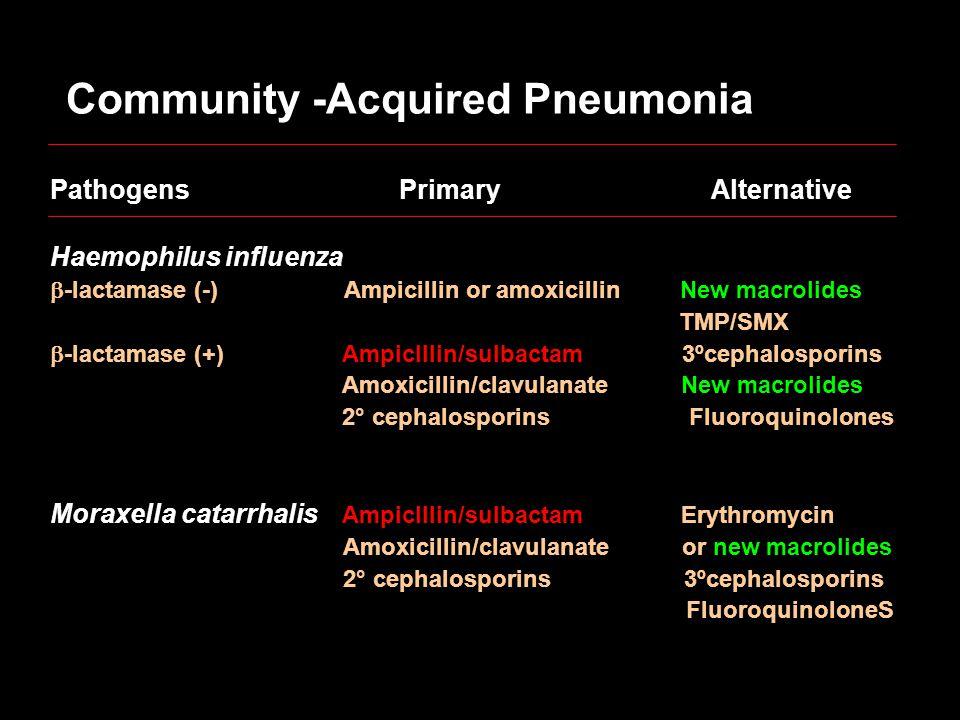 Community -Acquired Pneumonia Pathogens Primary Alternative Haemophilus influenza  -lactamase (-) Ampicillin or amoxicillin New macrolides TMP/SMX  -lactamase (+) Ampiclllin/sulbactam 3ºcephalosporins Amoxicillin/clavulanate New macrolides 2° cephalosporins Fluoroquinolones Moraxella catarrhalis Ampiclllin/sulbactam Erythromycin Amoxicillin/clavulanate or new macrolides 2° cephalosporins 3ºcephalosporins FluoroquinoloneS