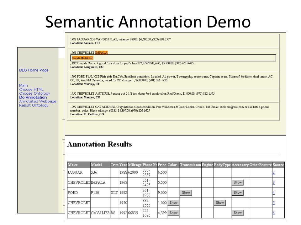 Semantic Annotation Demo